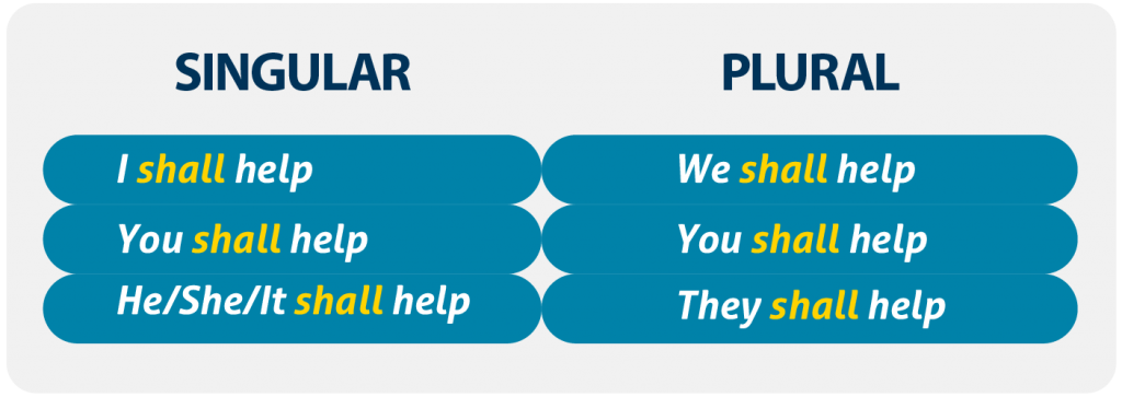 Gramática_en_inglés_shall_cómo_usarlo