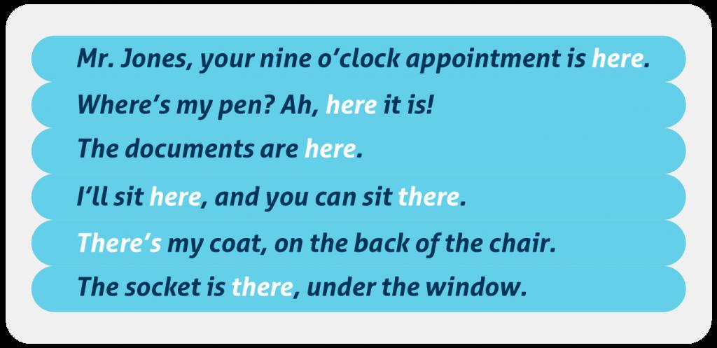 Practicar inglés con adverbios de lugar