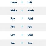 Pasado simple: Aprende a escribir oraciones en inglés