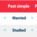 Cómo aprender verbos regulares e irregulares en inglés