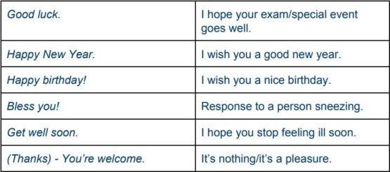 Frases en ingles 6
