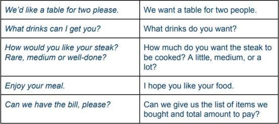 Frases en ingles 9