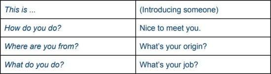 Frases en inglés